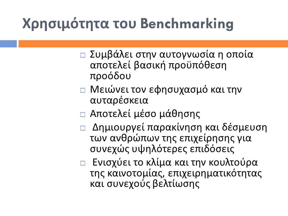 Χρησιμότητα του Benchmarking