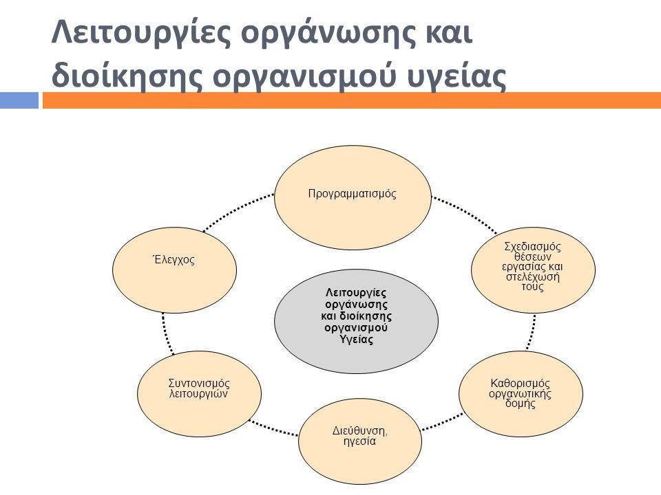 Λειτουργίες οργάνωσης και διοίκησης οργανισμού υγείας