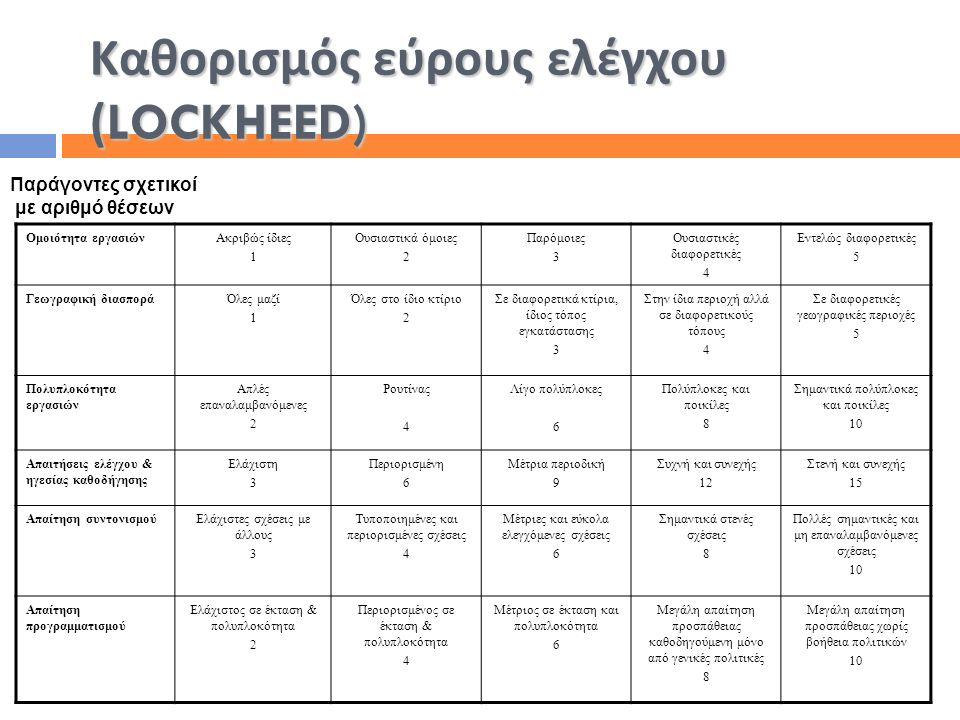 Καθορισμός εύρους ελέγχου (LOCKHEED)