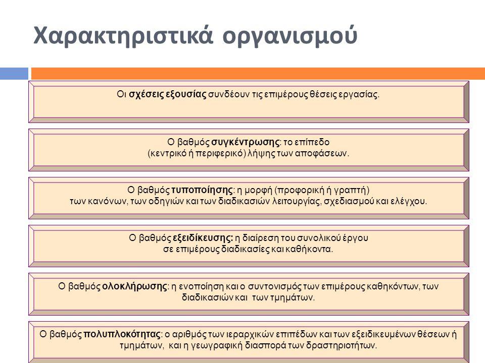 Χαρακτηριστικά οργανισμού