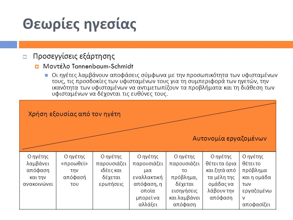 Θεωρίες ηγεσίας Προσεγγίσεις εξάρτησης Μοντέλο Tannenbaum-Schmidt