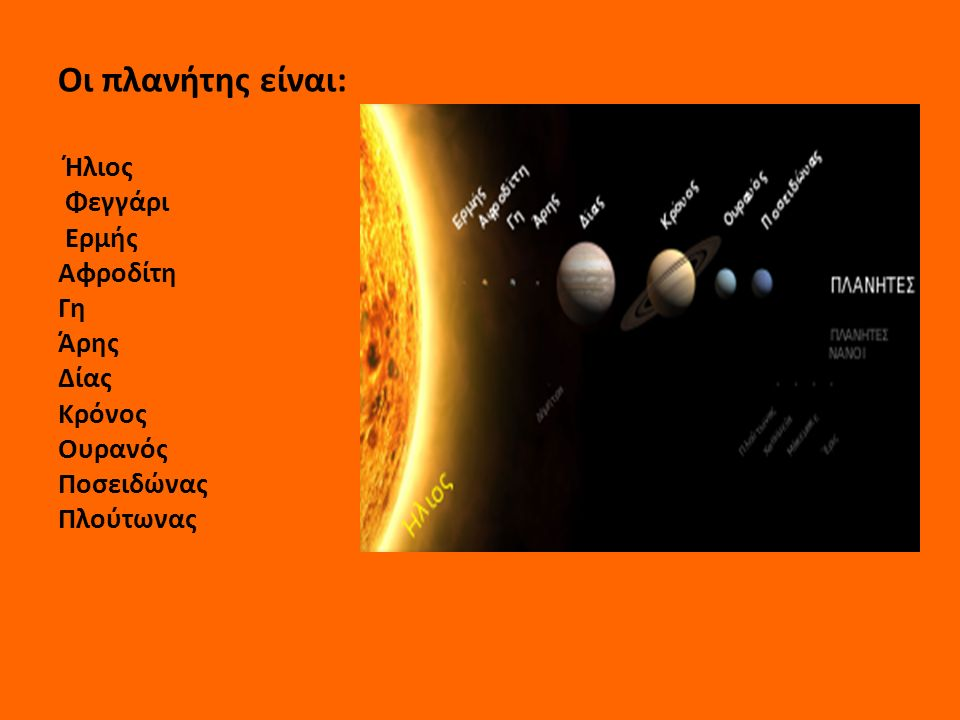 Οι πλανήτης είναι: Ήλιος Φεγγάρι Ερμής Αφροδίτη Γη Άρης Δίας Κρόνος