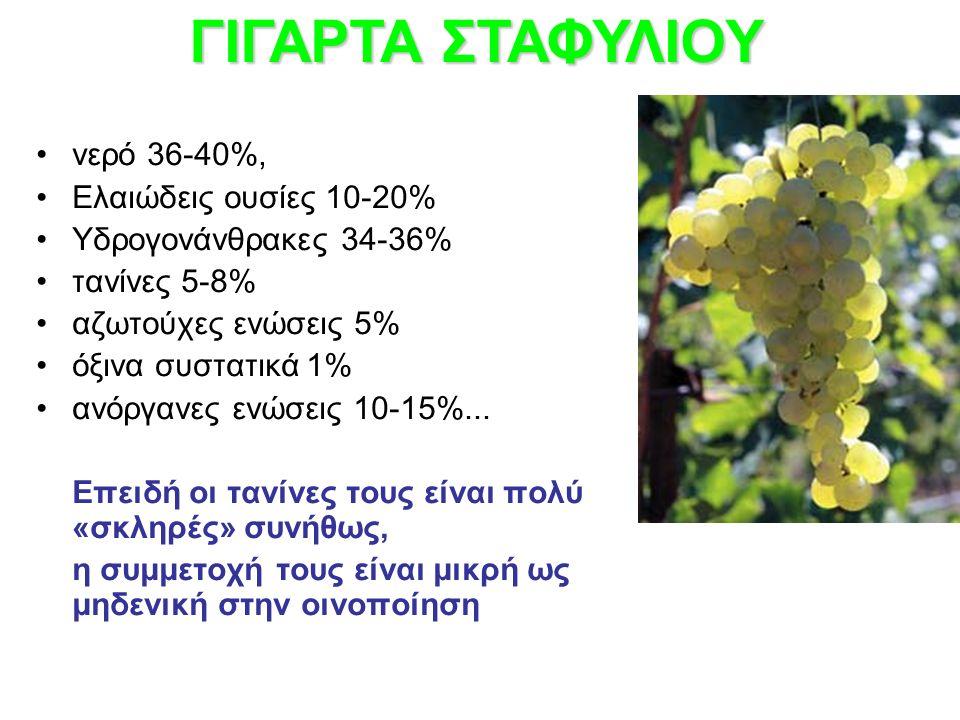 ΓΙΓΑΡΤΑ ΣΤΑΦΥΛΙΟΥ νερό 36-40%, Ελαιώδεις ουσίες 10-20%