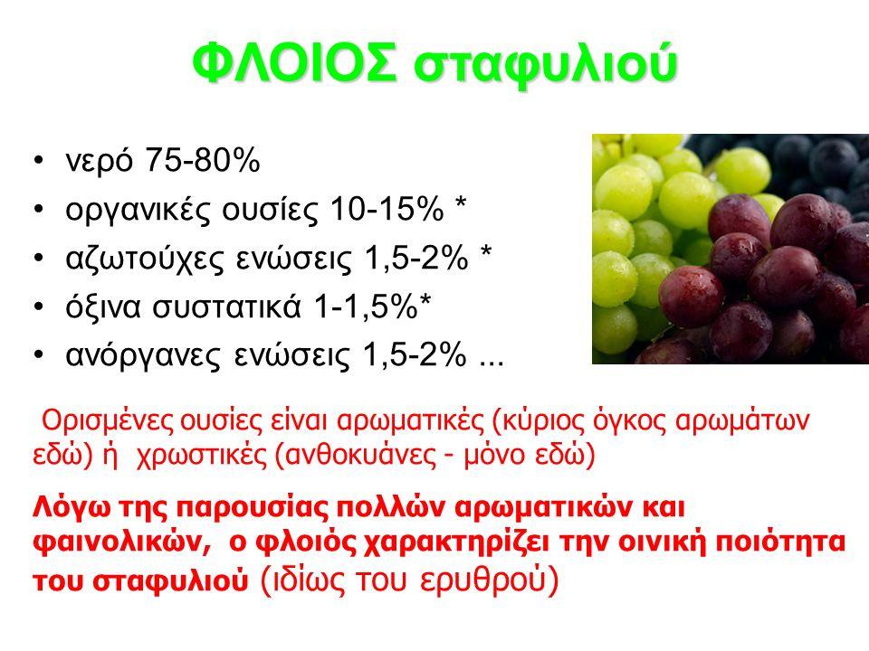 ΦΛΟΙΟΣ σταφυλιού νερό 75-80% οργανικές ουσίες 10-15% *