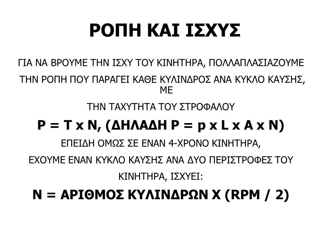 ΡΟΠΗ ΚΑΙ ΙΣΧΥΣ P = T x N, (ΔΗΛΑΔΗ P = p x L x A x N)