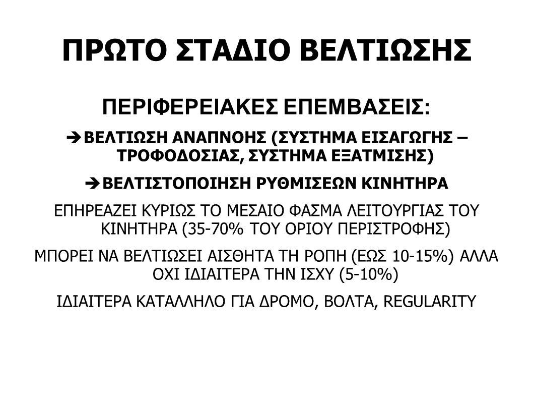 ΠΡΩΤΟ ΣΤΑΔΙΟ ΒΕΛΤΙΩΣΗΣ