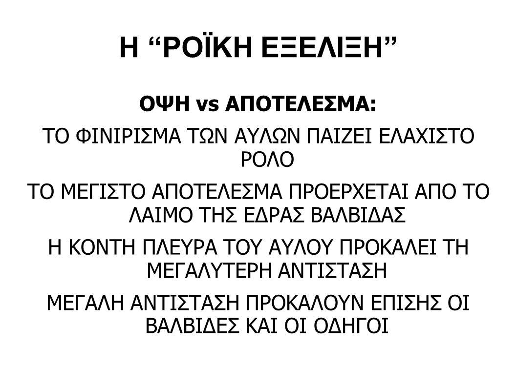 Η ΡΟΪΚΗ ΕΞΕΛΙΞΗ ΟΨΗ vs ΑΠΟΤΕΛΕΣΜΑ: