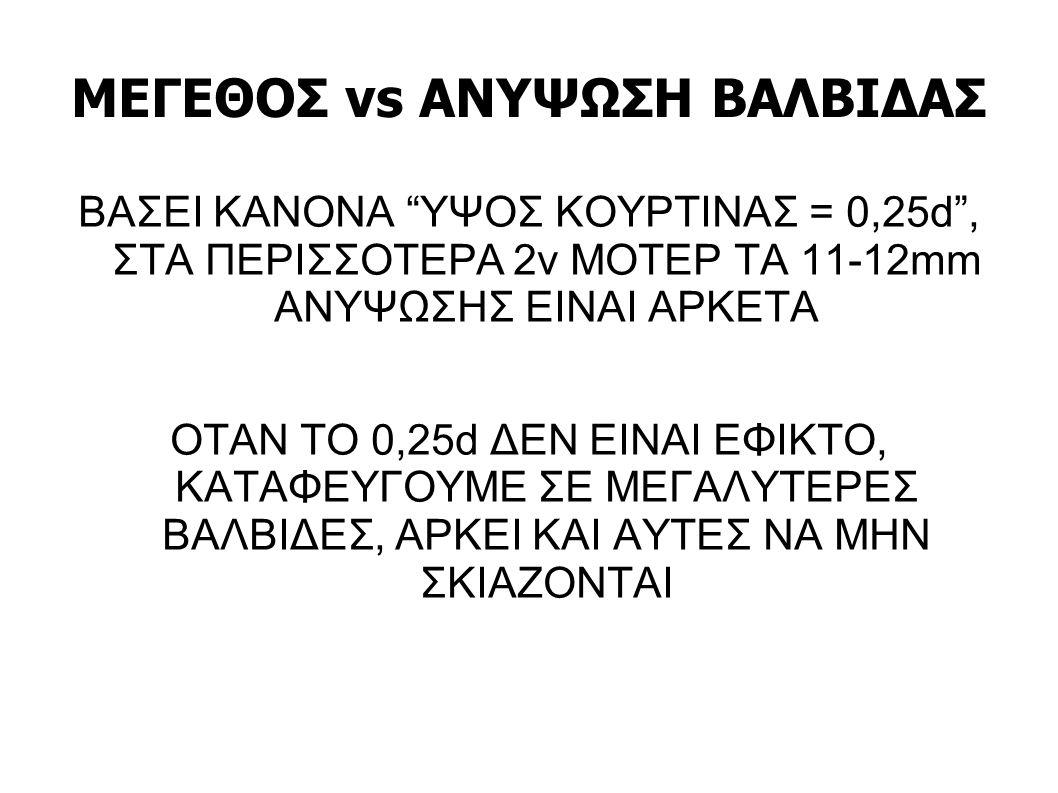 ΜΕΓΕΘΟΣ vs ΑΝΥΨΩΣΗ ΒΑΛΒΙΔΑΣ