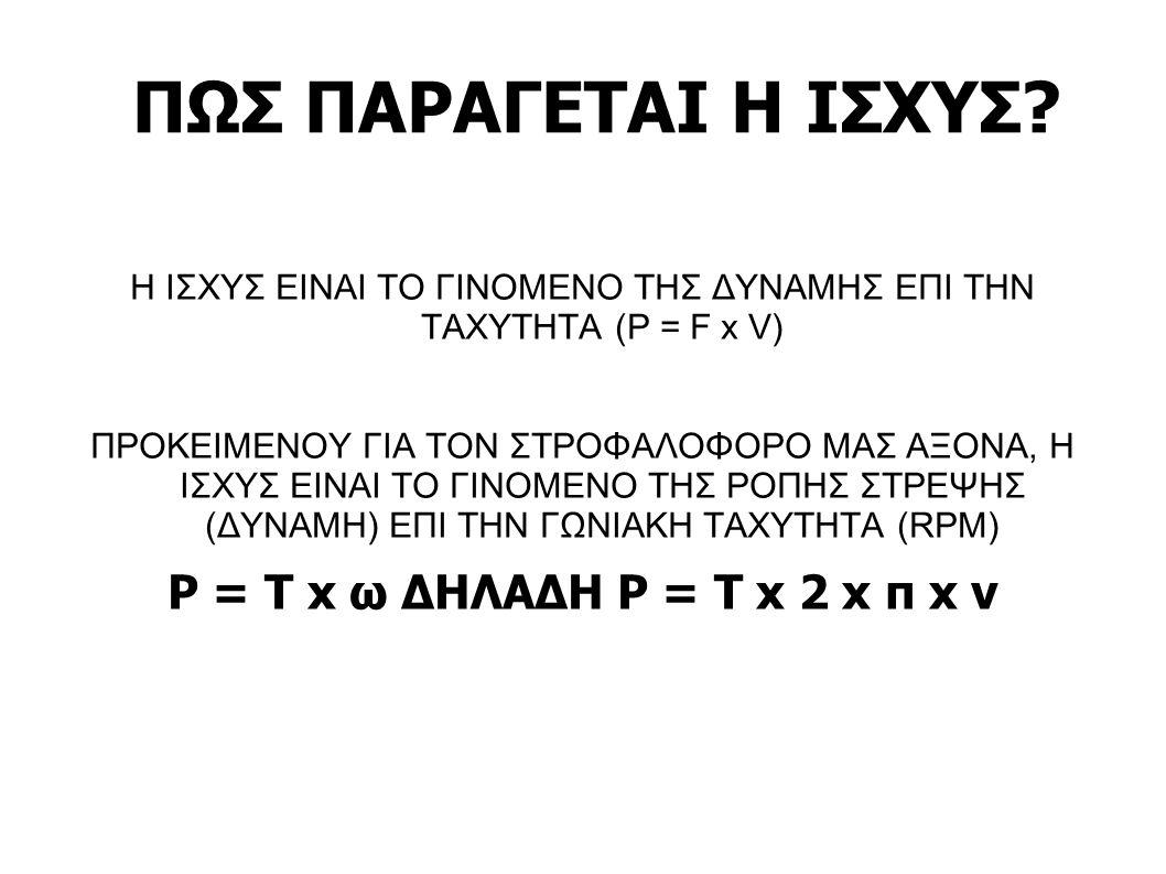 Η ΙΣΧΥΣ ΕΙΝΑΙ ΤΟ ΓΙΝΟΜΕΝΟ ΤΗΣ ΔΥΝΑΜΗΣ ΕΠΙ ΤΗΝ ΤΑΧΥΤΗΤΑ (P = F x V)