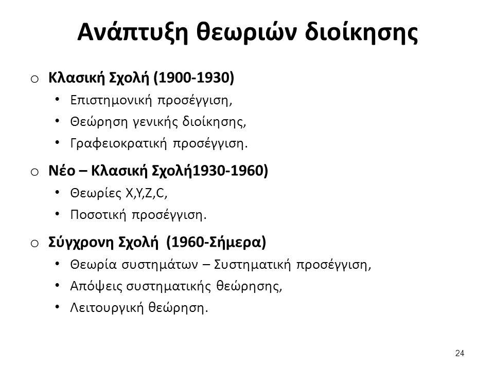 Κλασική Σχολή (1900-1930) (1 από 2)