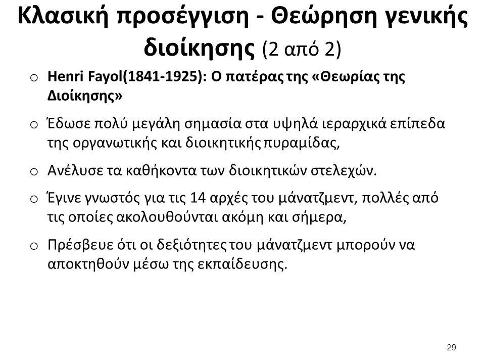 Αρχές διοίκησης κατά Fayol (1 από 2)