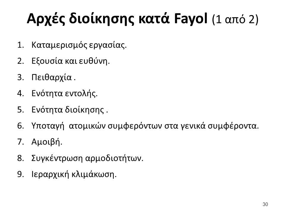 Αρχές διοίκησης κατά Fayol (2 από 2)