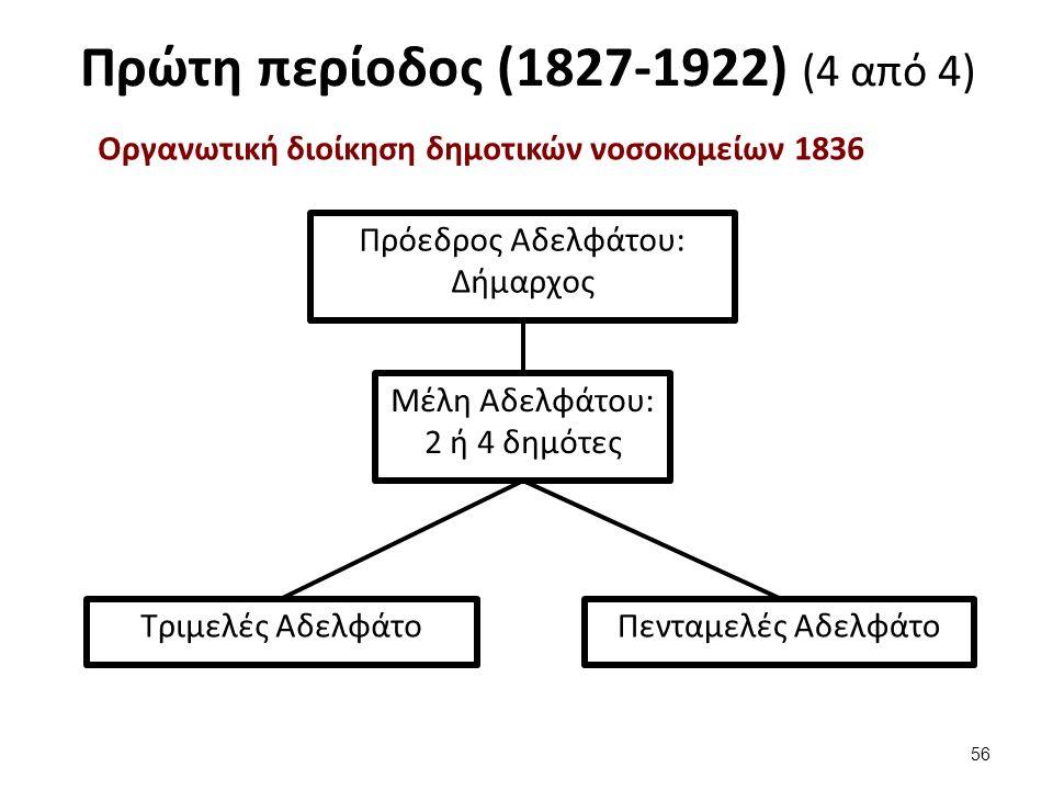 Δεύτερη περίοδος (1923-52) (1 από 2)