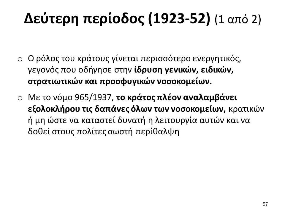 Δεύτερη περίοδος (1923-52) (2 από 2)