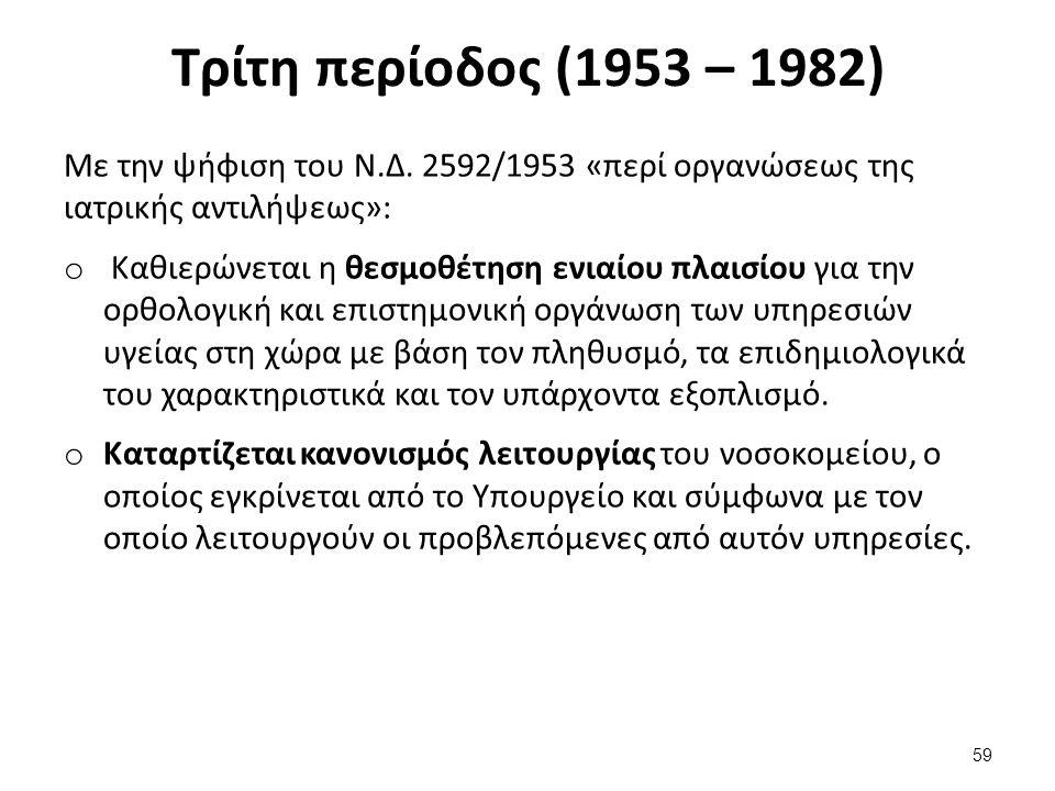 Τέταρτη περίοδος (1983 – 2000) Το 1983, ψηφίζεται ο νόμος 1397/1983 (ΕΣΥ) έθεσε τους παρακάτω άξονες: