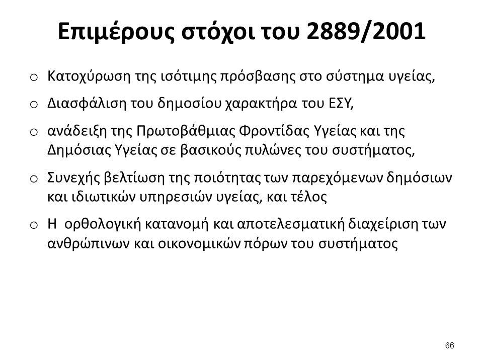Ο Νόμος 2889/01 προβλέπει (1 από 2)
