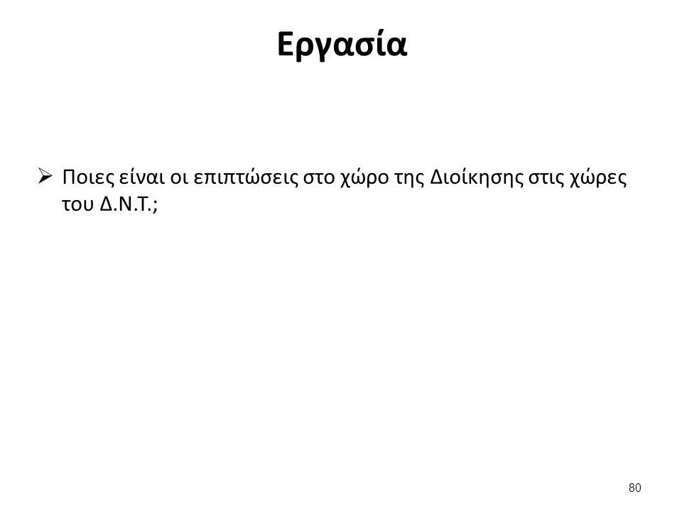 Βιβλιογραφία Σαρμανιώτης Χ, Μάνατζμεντ, Αθήνα 2005,