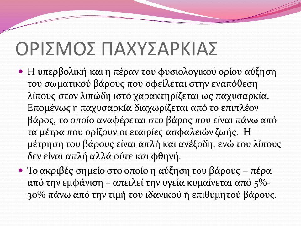 ΟΡΙΣΜΟΣ ΠΑΧΥΣΑΡΚΙΑΣ
