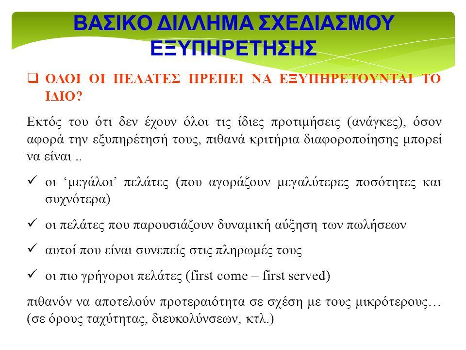 ΒΑΣΙΚO ΔΙΛΛΗΜΑ ΣΧΕΔΙΑΣΜΟΥ ΕΞΥΠΗΡΕΤΗΣΗΣ