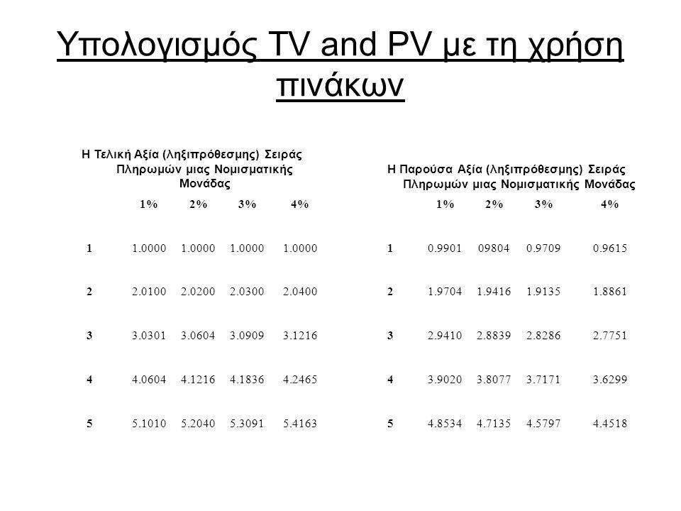 Υπολογισμός ΤV and PV με τη χρήση πινάκων
