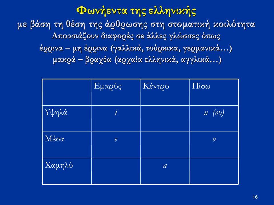 Φωνήεντα της ελληνικής με βάση τη θέση της άρθρωσης στη στοματική κοιλότητα Απουσιάζουν διαφορές σε άλλες γλώσσες όπως έρρινα – μη έρρινα (γαλλικά, τούρκικα, γερμανικά…) μακρά – βραχέα (αρχαία ελληνικά, αγγλικά…)