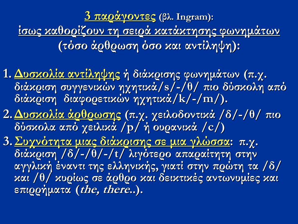 3 παράγοντες (βλ. Ιngram):