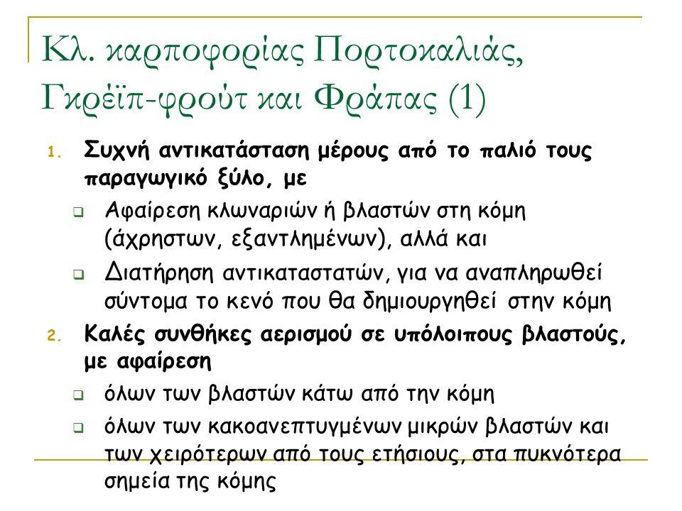 Κλ. καρποφορίας Πορτοκαλιάς, Γκρέϊπ-φρούτ και Φράπας (1)