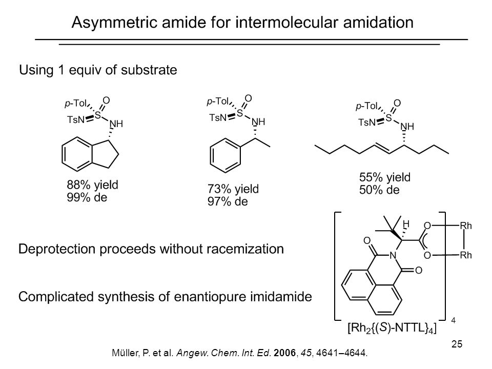 Müller, P. et al. Angew. Chem. Int. Ed. 2006, 45, 4641–4644.
