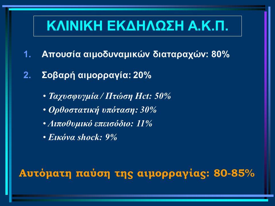 ΚΛΙΝΙΚΗ ΕΚΔΗΛΩΣΗ Α.Κ.Π. Αυτόματη παύση της αιμορραγίας: 80-85%