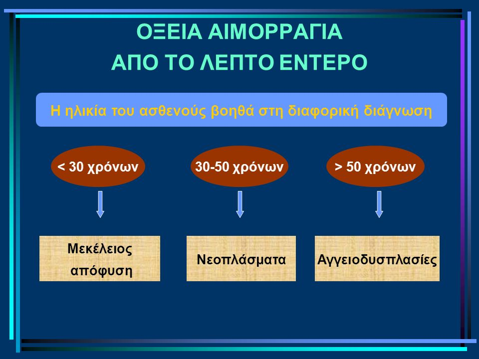 ΟΞΕΙΑ ΑΙΜΟΡΡΑΓΙΑ ΑΠΟ ΤΟ ΛΕΠΤΟ ΕΝΤΕΡΟ