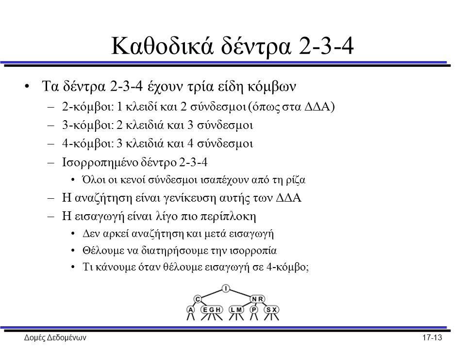 Καθοδικά δέντρα 2-3-4 Τα δέντρα 2-3-4 έχουν τρία είδη κόμβων