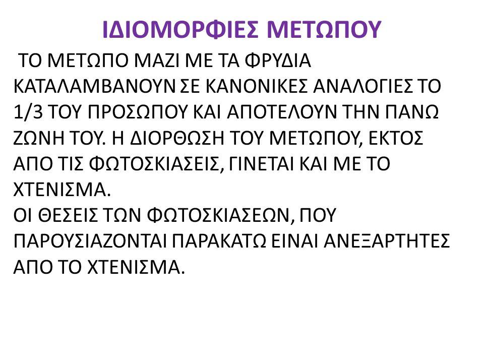 ΙΔΙΟΜΟΡΦΙΕΣ ΜΕΤΩΠΟΥ