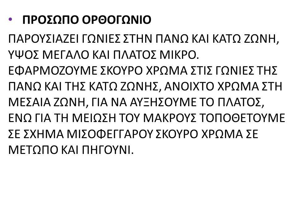 ΠΡΟΣΩΠΟ ΟΡΘΟΓΩΝΙΟ