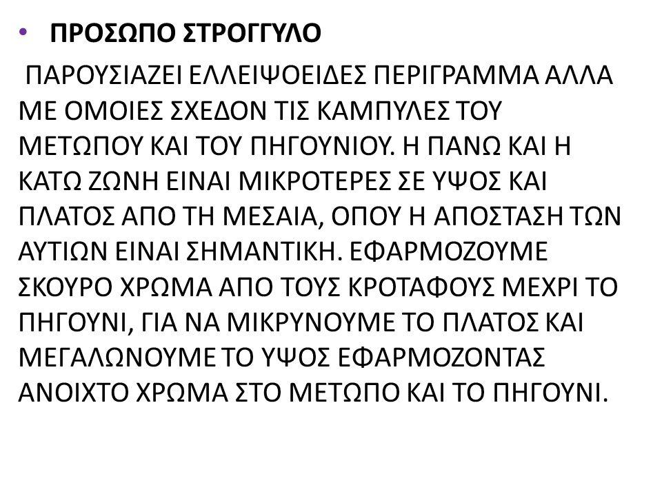 ΠΡΟΣΩΠΟ ΣΤΡΟΓΓΥΛΟ