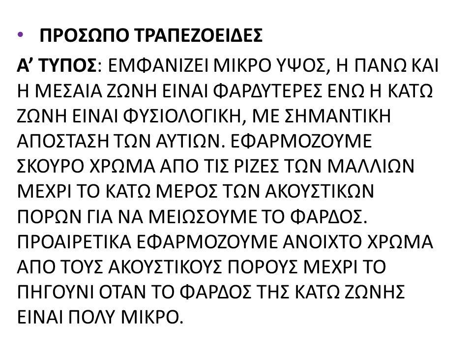 ΠΡΟΣΩΠΟ ΤΡΑΠΕΖΟΕΙΔΕΣ