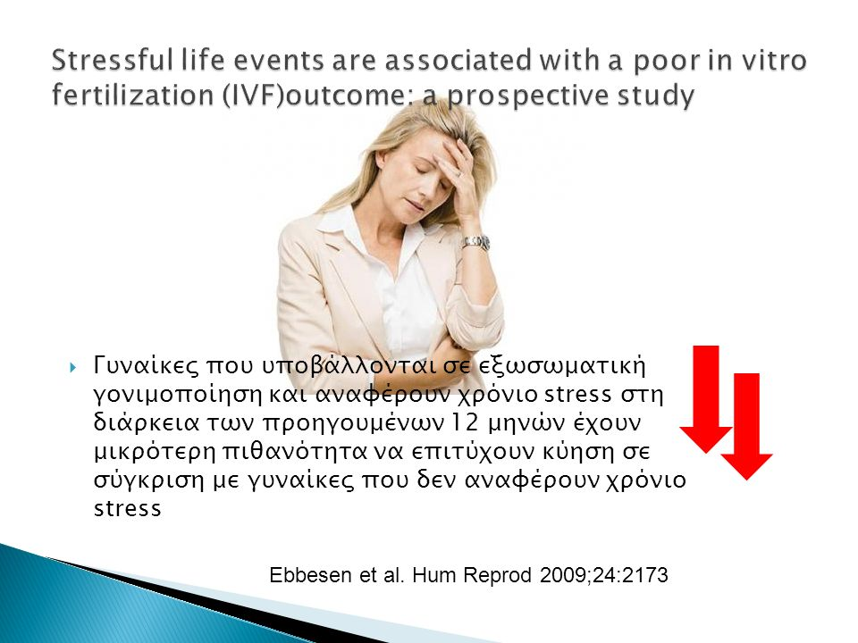 Stressful life events are associated with a poor in vitro fertilization (IVF)outcome: a prospective study