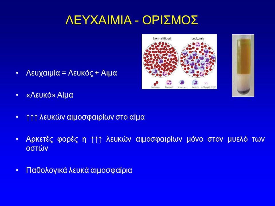 ΛΕΥΧΑΙΜΙΑ - ΟΡΙΣΜΟΣ Λευχαιμία = Λευκός + Αιμα «Λευκό» Αίμα