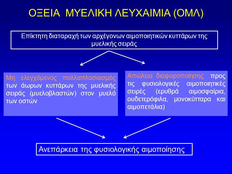 ΟΞΕΙΑ ΜΥΕΛΙΚΗ ΛΕΥΧΑΙΜΙΑ (ΟΜΛ)