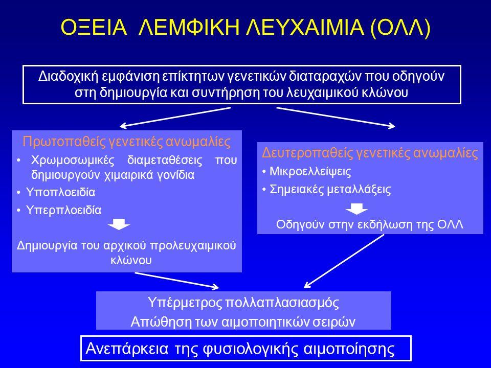 ΟΞΕΙΑ ΛΕΜΦΙΚΗ ΛΕΥΧΑΙΜΙΑ (ΟΛΛ)