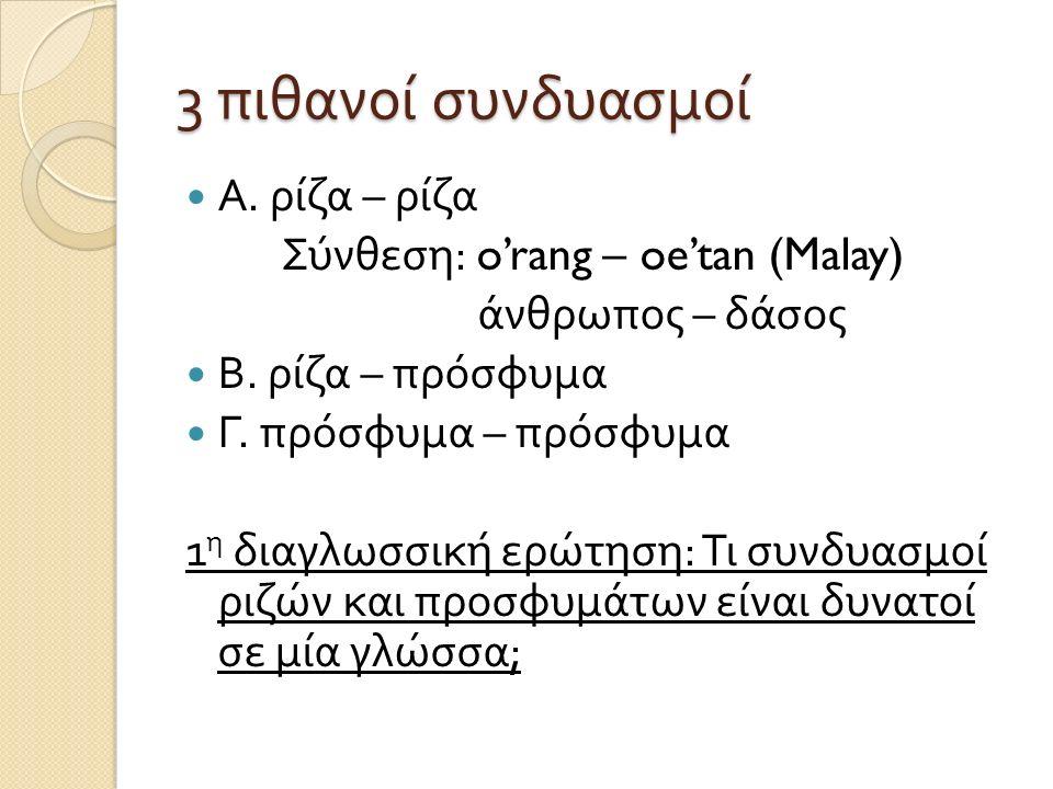 3 πιθανοί συνδυασμοί Α. ρίζα – ρίζα Σύνθεση: o'rang – oe'tan (Malay)