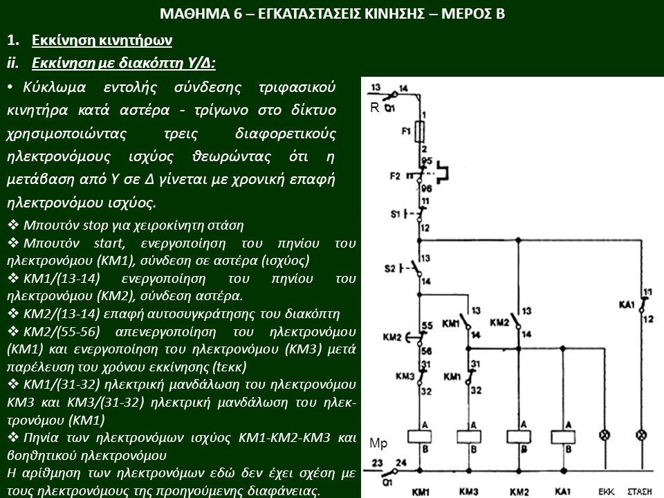 ΜΑΘΗΜΑ 6 – ΕΓΚΑΤΑΣΤΑΣΕΙΣ ΚΙΝΗΣΗΣ – ΜΕΡΟΣ Β