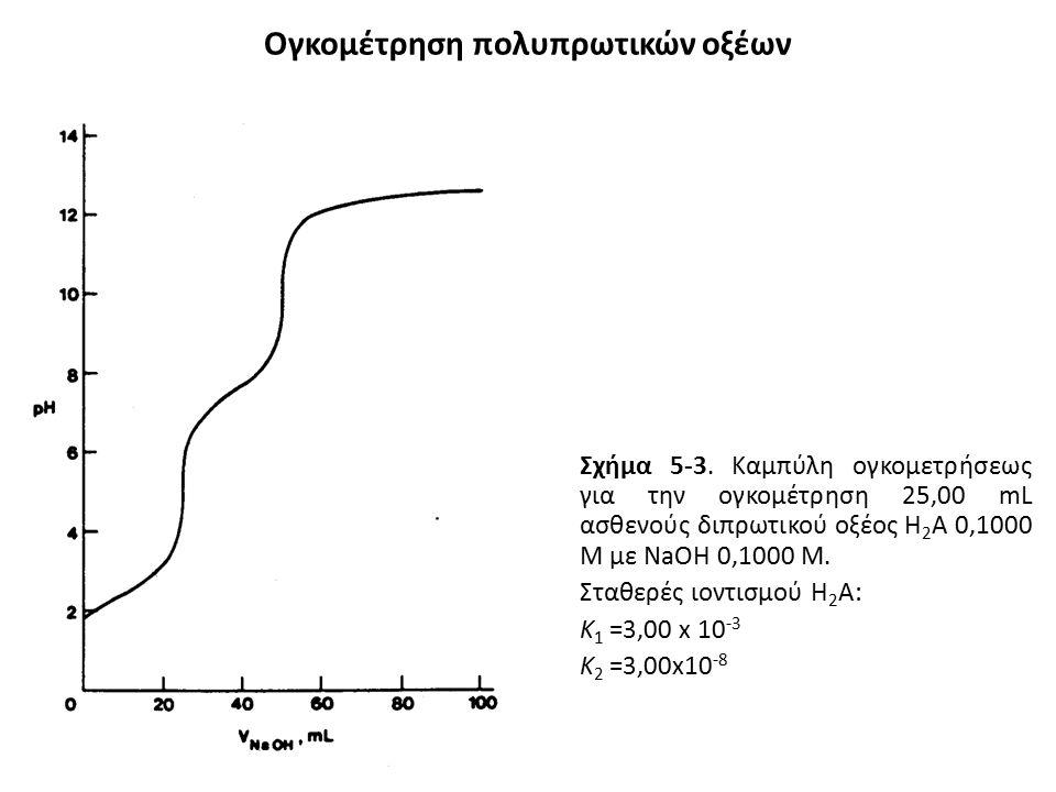 Ογκομέτρηση πολυπρωτικών οξέων