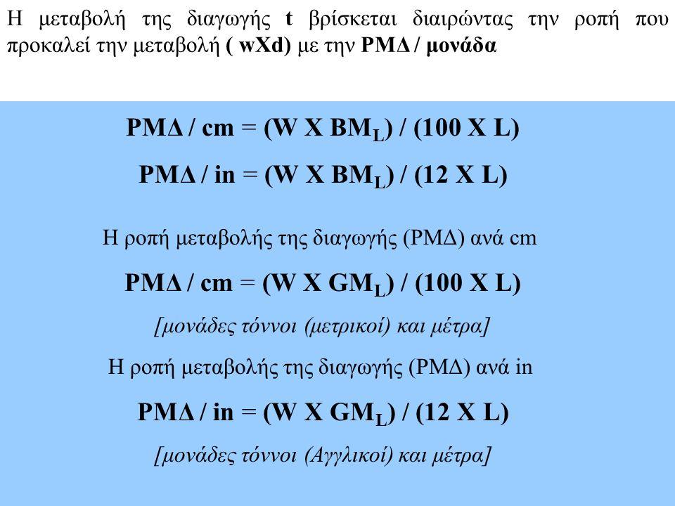 εφφ = t / L w X d = W X GML X (t / L)