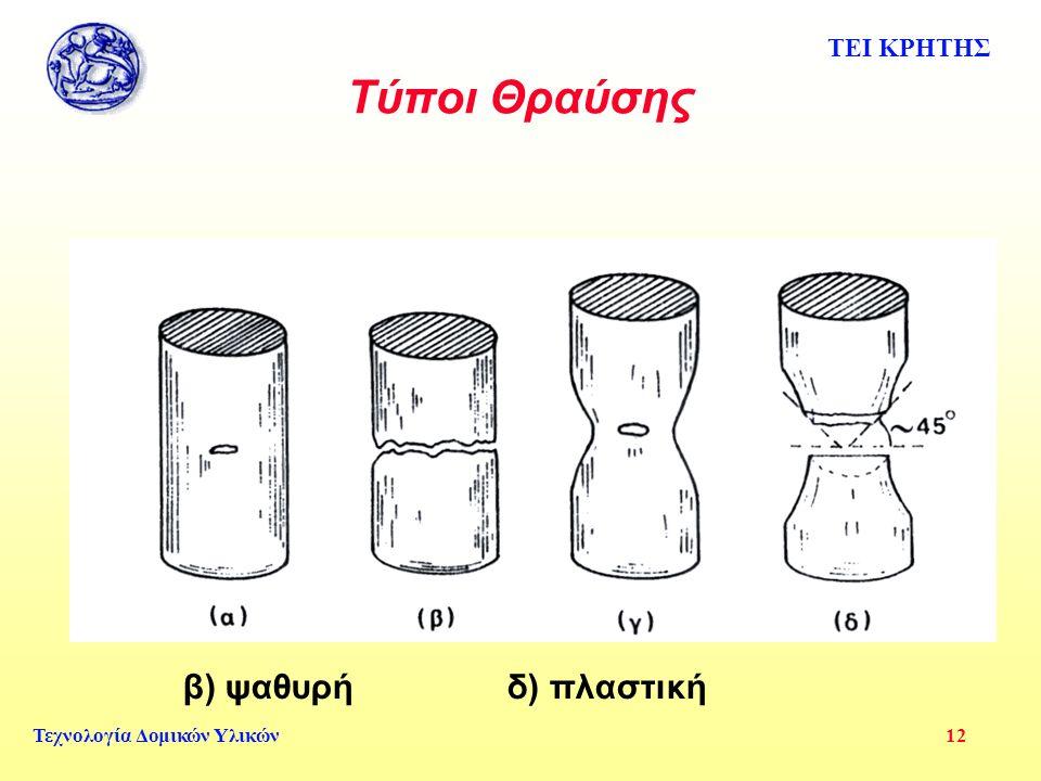 Τύποι Θραύσης β) ψαθυρή δ) πλαστική