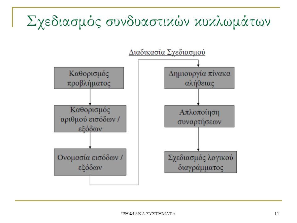 Σχεδιασμός συνδυαστικών κυκλωμάτων