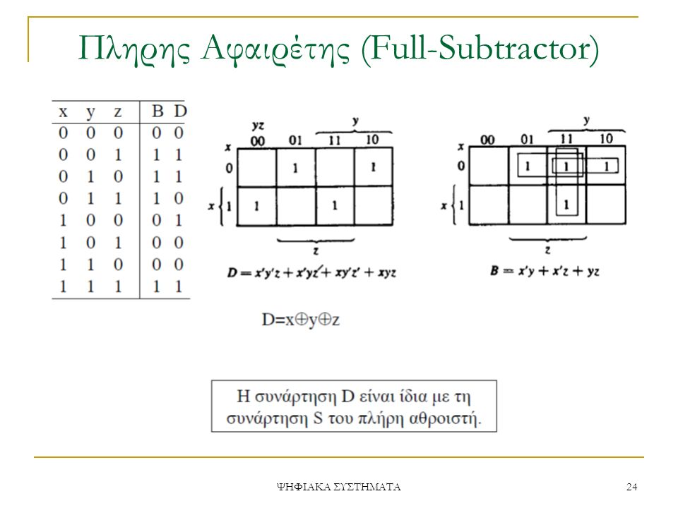 Πληρης Aφαιρέτης (Full-Subtractor)