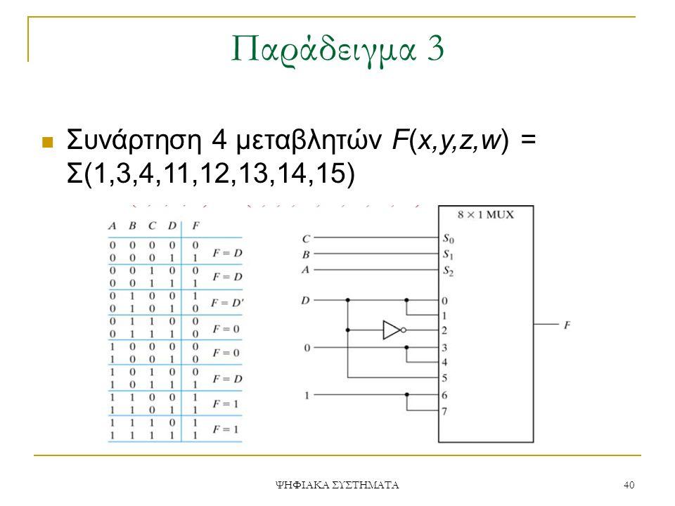 Παράδειγμα 3 Συνάρτηση 4 μεταβλητών F(x,y,z,w) = Σ(1,3,4,11,12,13,14,15) ΨΗΦΙΑΚΑ ΣΥΣΤΗΜΑΤΑ