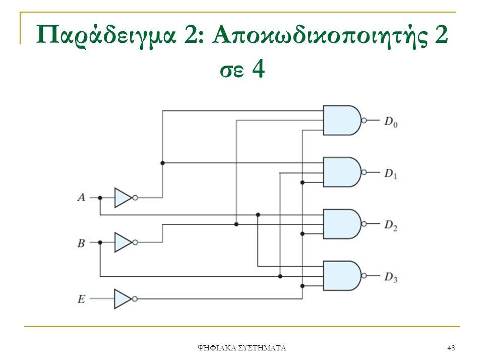 Παράδειγμα 2: Αποκωδικοποιητής 2 σε 4