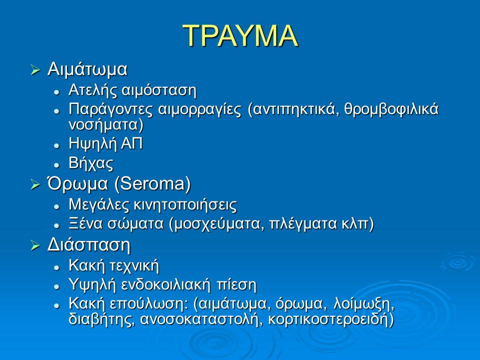 ΤΡΑΥΜΑ Αιμάτωμα Όρωμα (Seroma) Διάσπαση Ατελής αιμόσταση