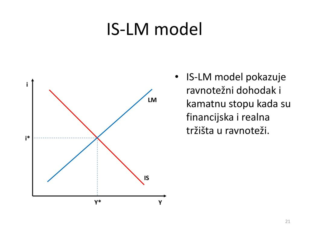 IS-LM model IS-LM model pokazuje ravnotežni dohodak i kamatnu stopu kada su financijska i realna tržišta u ravnoteži.